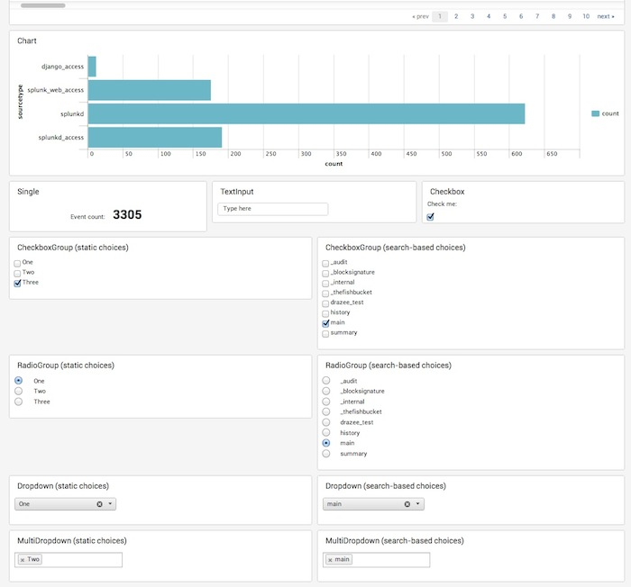 Example a collection of views using django tags splunk to use this code save it as an html file under an existing app in splunkhomeetcappsappnamedjangoappnametemplates then view the page in splunk pronofoot35fo Choice Image