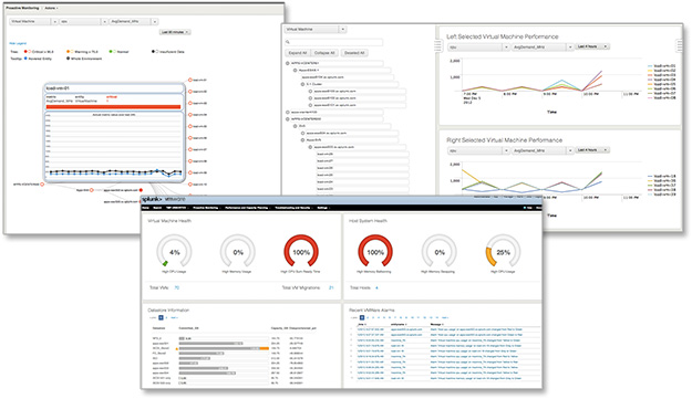 Splunk App for VMware